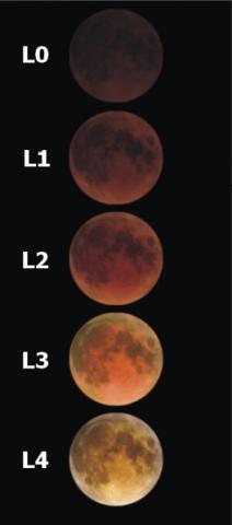 eclipse_estudio