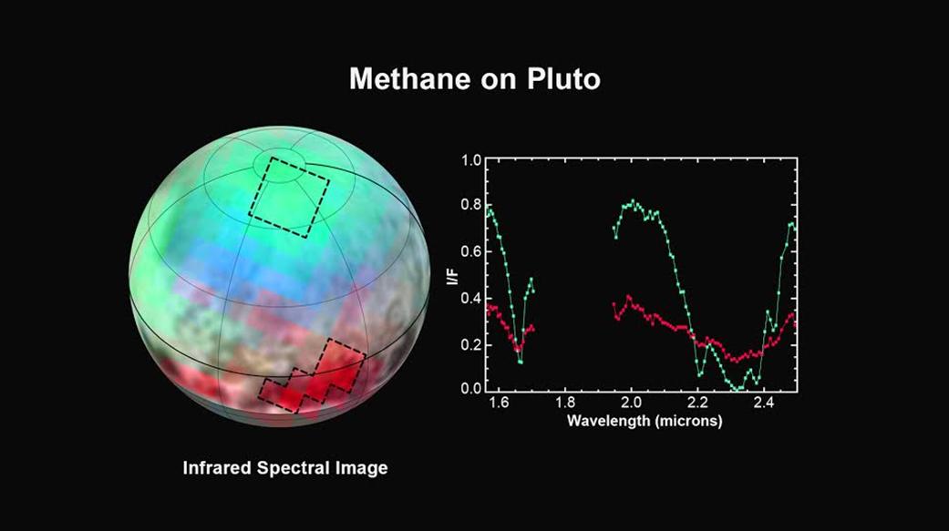pluton_espectrometro