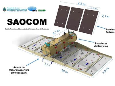 Resultado de imagen para SAOCOM 1A